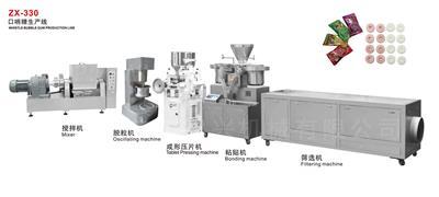 ZX-330 口哨糖生产线