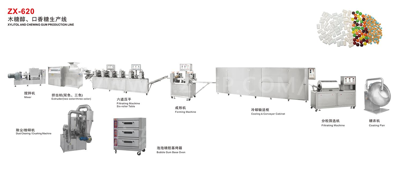 ZX-620 木糖醇、口香糖生产线